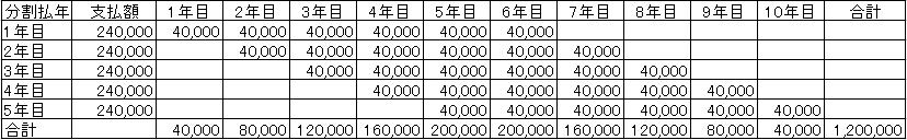 %e7%b9%b0%e5%bb%b6%e8%b3%87%e7%94%a33