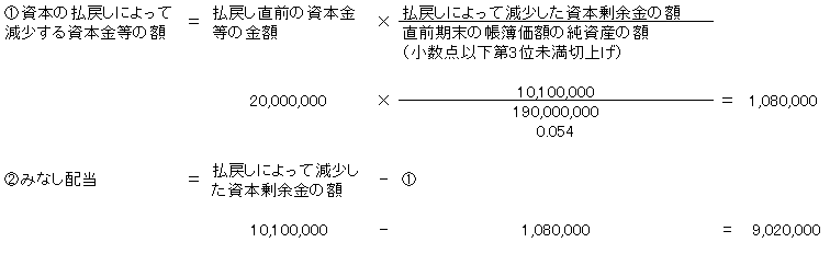%e6%b8%9b%e5%b0%91%e3%81%99%e3%82%8b%e5%89%b0%e4%bd%99%e9%87%91